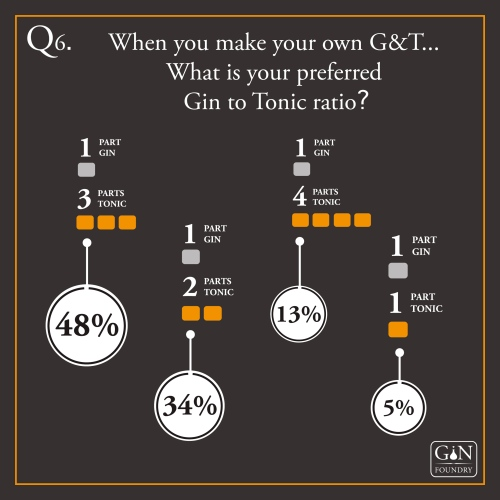 Q6-Ginfographic-01